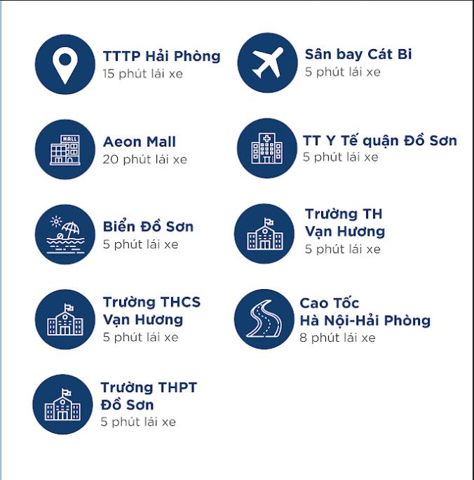 vị trí dự án Khu đô thị Hoa Phượng Residence tại Đồ Sơn - Hải Phòng